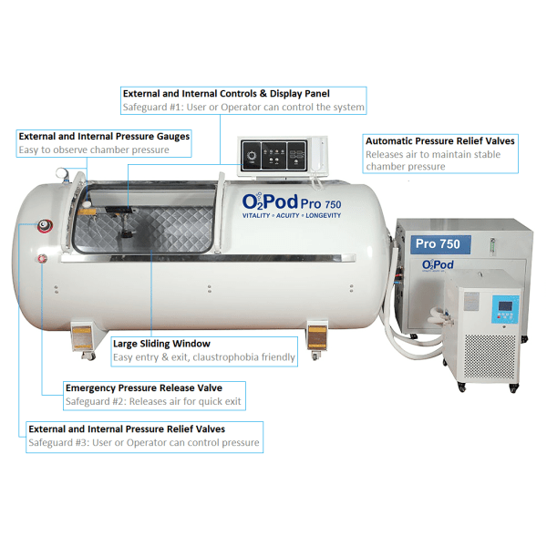 hyperbaric oxygen therapy chamber