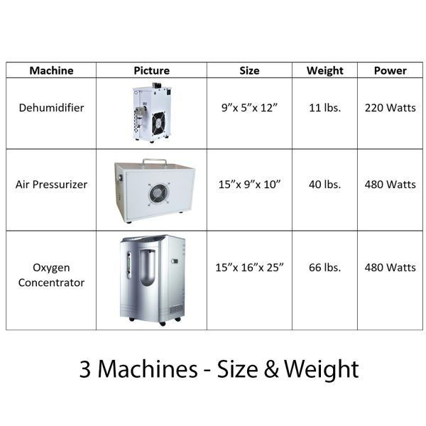 hyperbaric oxygen therapy chamber sizes